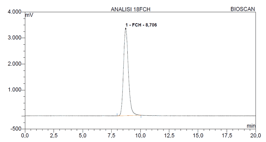 Figure 3. HPLC radio-chromatogram of [18F]FCH