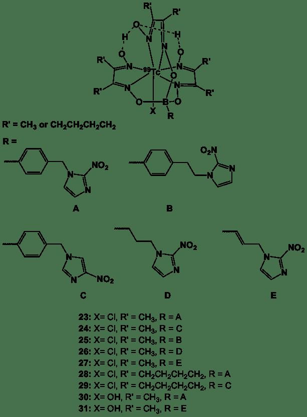 Figure 10. BATO-based 99mTc complexes.