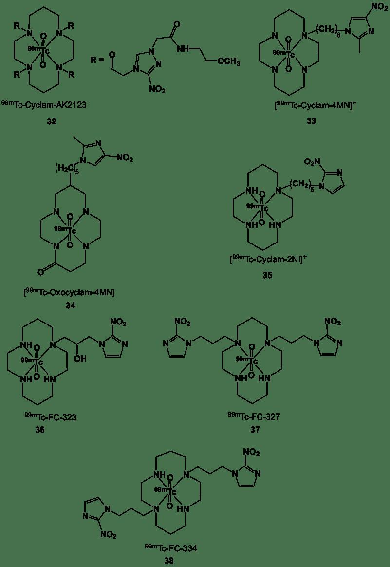 Figure 11. Cyclam-nitroimidazole 99mTc complexes.