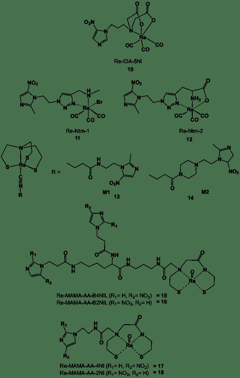 Figure 6. Rhenium nitroimidazole complexes.