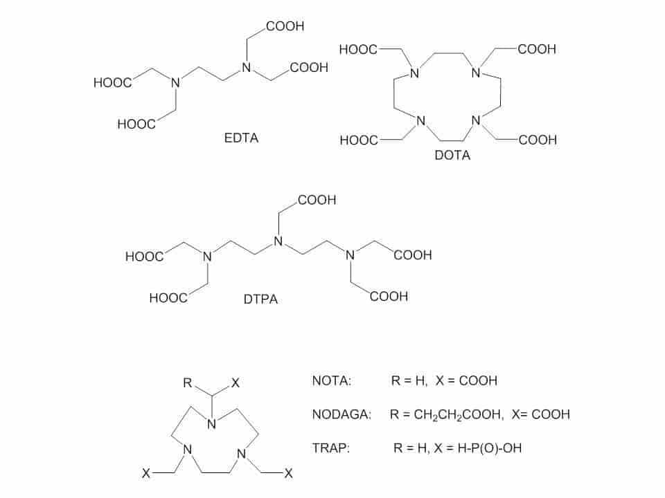 Figure 2. Examples of chelates of 68Ga.