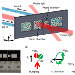 microfluidic-chip-129Xe-polariser