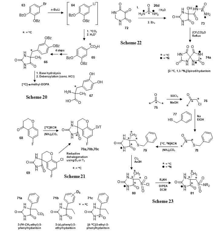 Figure 13 Synthesis of other disubstituted hydantoins