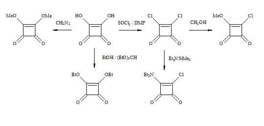Figure 16. Squaric acid family