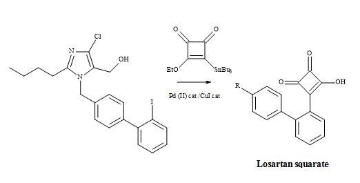 Figure 38. Synthesis of losartan semisquarate