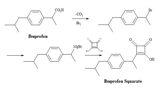 Figure 39. Synthesis of ibuprofen semisquarate