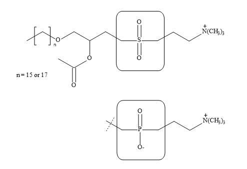 Figure 76. Sulphonyl bismethylene group