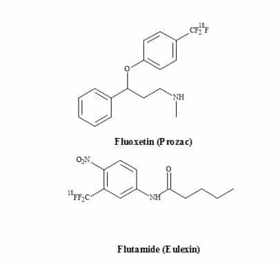 Figure 86. PET imaging agents [18F]fluxetin and [18F]flutamide