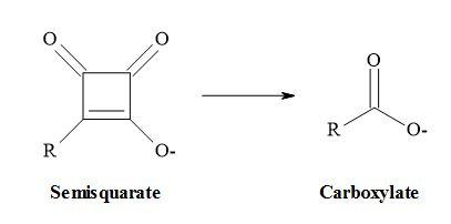 Combining these ideas that carboxylates are equivalent to enolates and semisquarates are equivalent to carboxylates.
